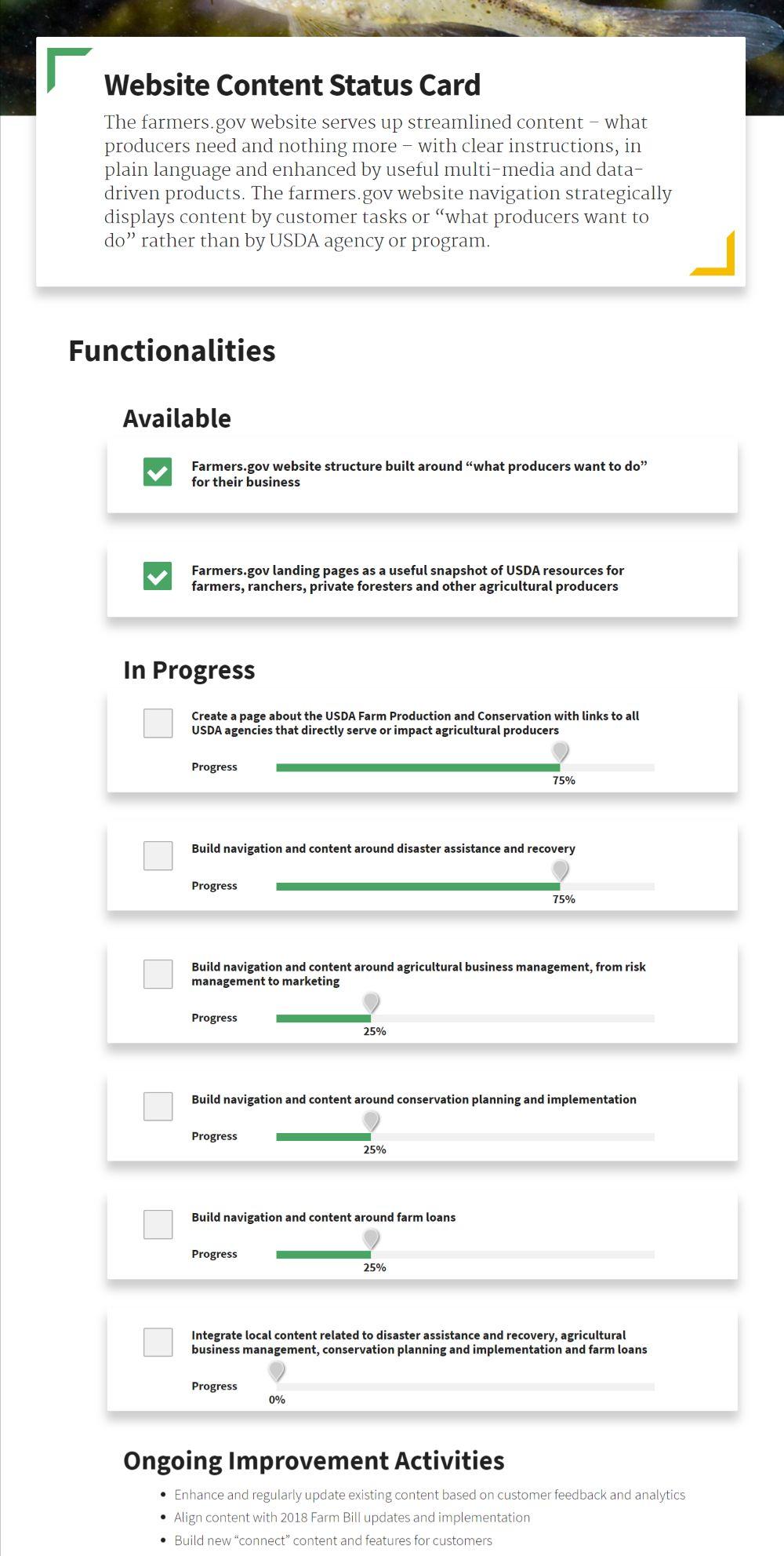 Website Content status card Farmers.gov